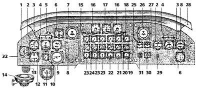 Panel - Expl.1